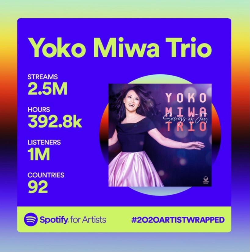 2020 Spotify Artist wrapped Yoko Miwa Trio
