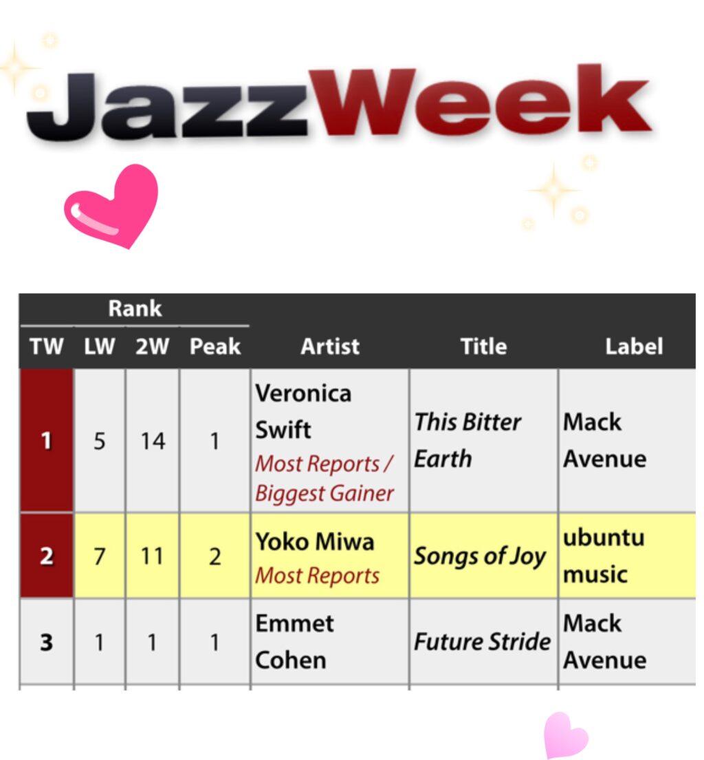 JazzWeek Number 2 for Songs of Joy