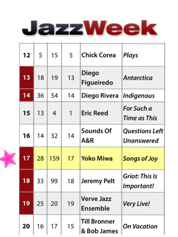 Songs of Joy - 17 on JazzWeek - Yoko Miwa Trio